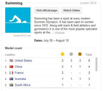 google-olympics-swimming-image