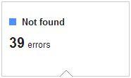 Google Webmaster 404 Alerts