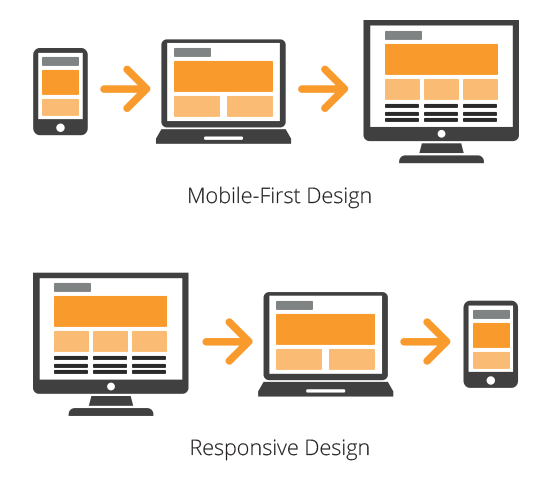 mobile-first-design.png